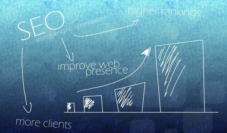 SEO in improving website rankings and traffic.