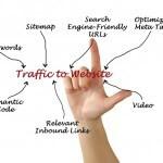 Inbound links to website