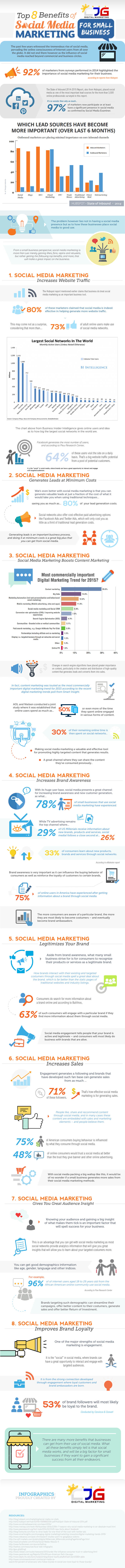 8 Benefits Social Media Marketing