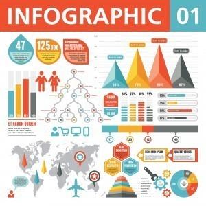 Infographic 101
