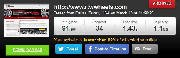 RTW Wheels Pingdom After