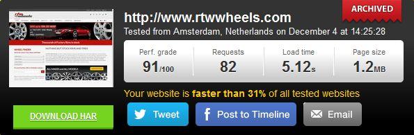 RTW Wheels Pingdom Before