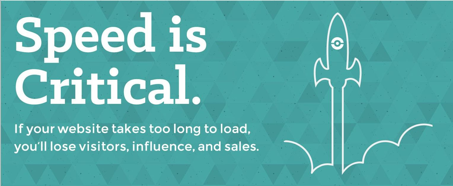 In Today's World Website Speed is Critical for Sales