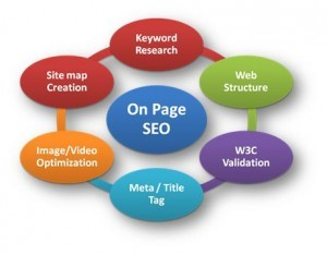onpageseo-300x234