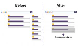 Google SERPs before and after