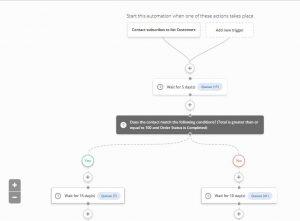 eBlastMail automation