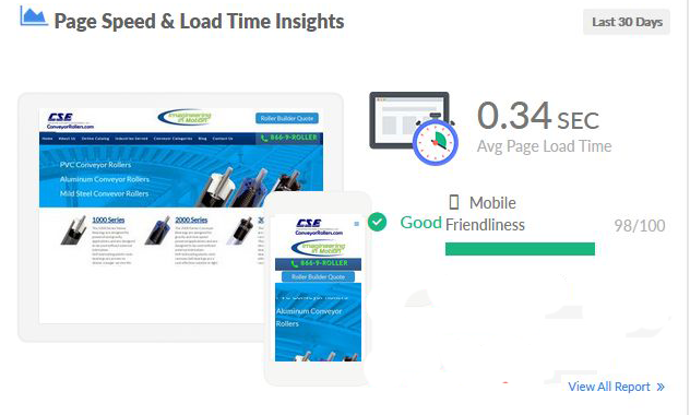 Website speed load time