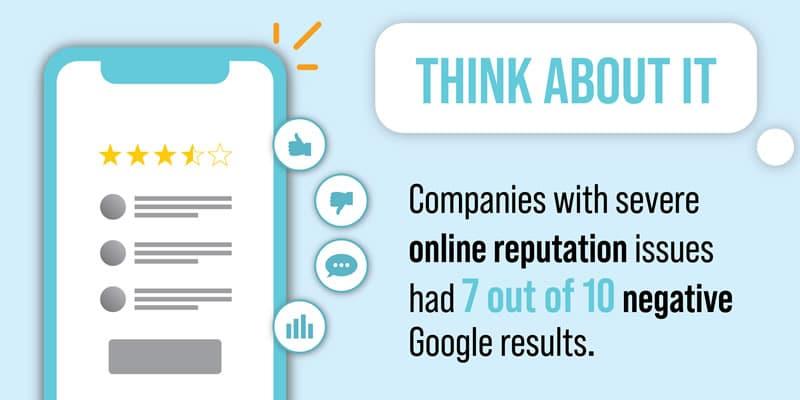 online reputation management results